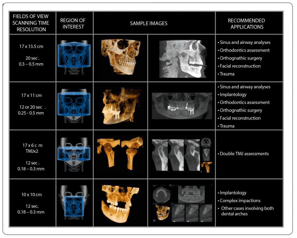maxillofacial-and-oral-fields-of-view.png-larger-than-10cm